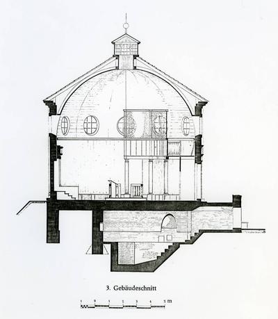 14 Synagoge Längsschnitt